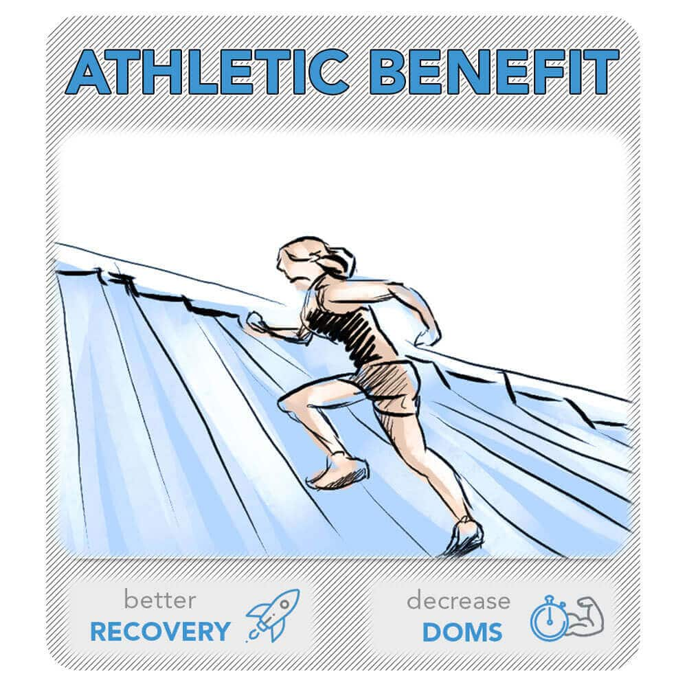 Omega-3 for Athlete Recovery
