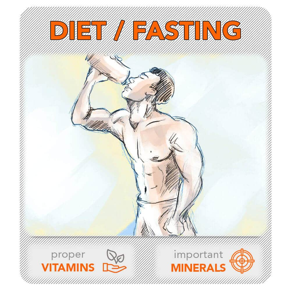 Multivitamin for Diets and Weight Management