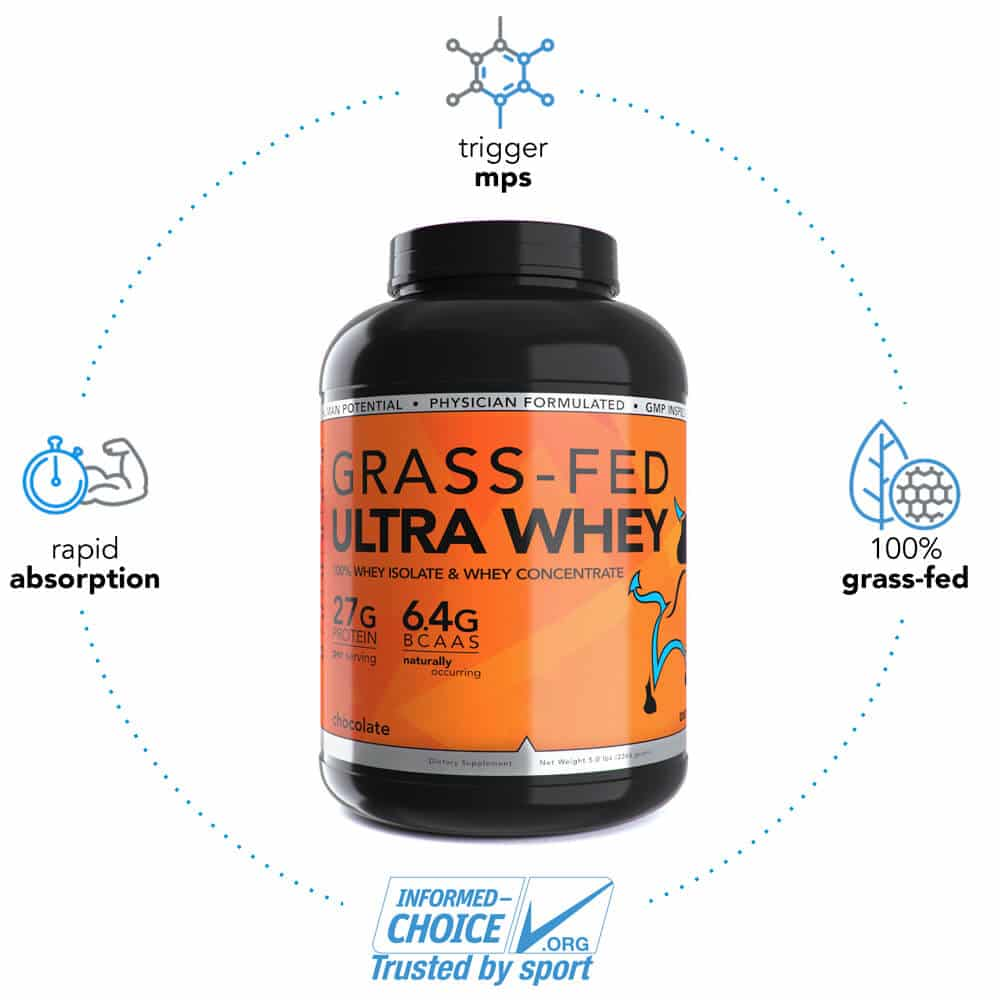 Grass Fed Ultra Whey Protein for Muscle Growth