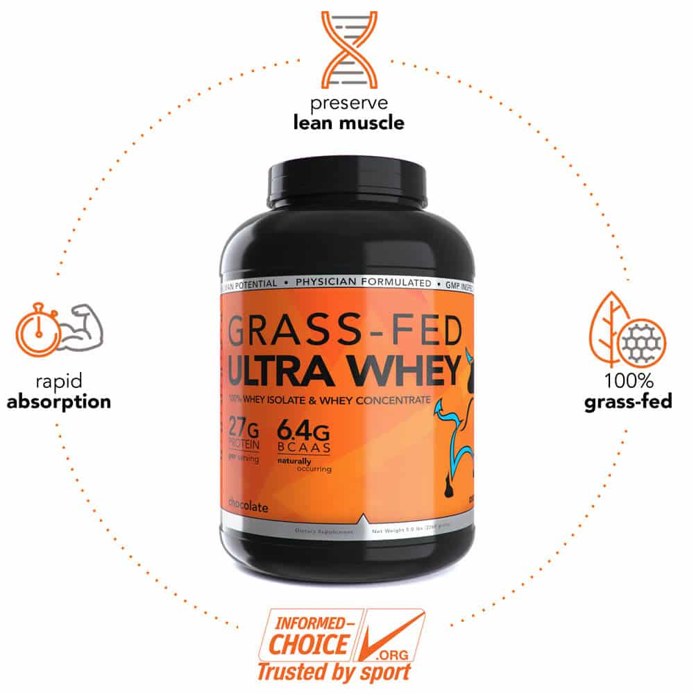 Grass-Fed Ultra Whey for Fat Loss
