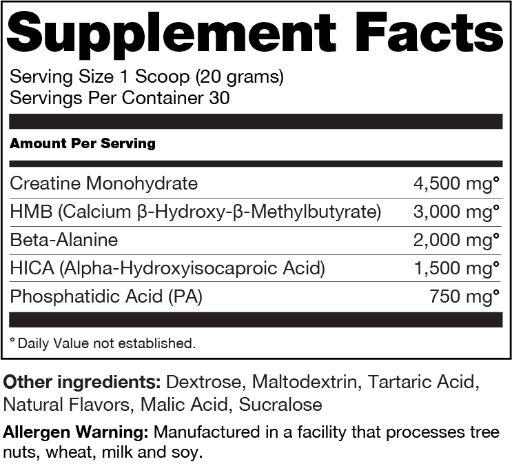 MPO supplement facts